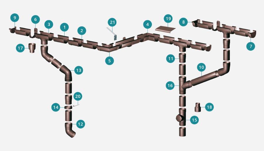 elementy systemu rynnowego gamrat pvc